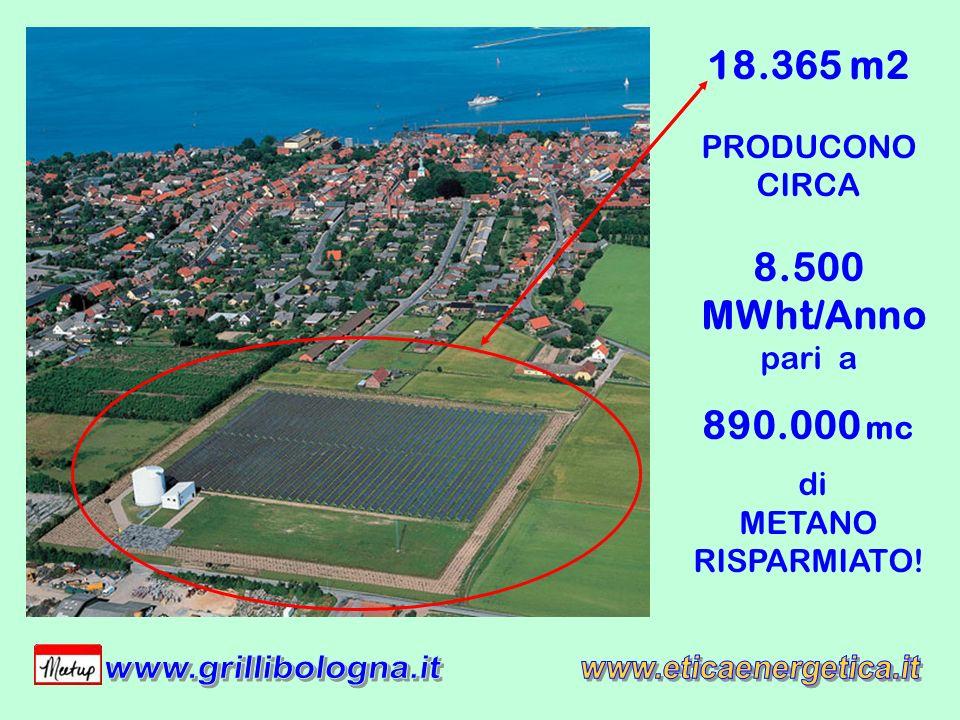 18.365 m2 PRODUCONO CIRCA 8.500 MWht/Anno pari a 890.000 mc di METANO RISPARMIATO!