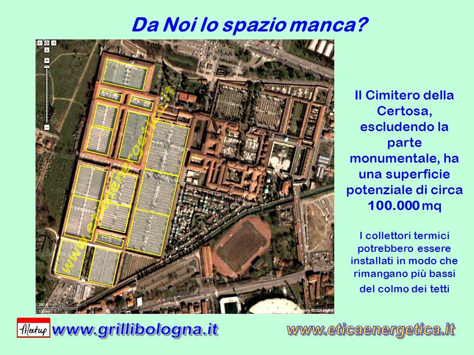 Il Cimitero della Certosa, escludendo la parte monumentale, ha una superficie potenziale di circa 100.000 mq I collettori termici potrebbero essere installati in modo che rimangano più bassi del colmo dei tetti Da Noi lo spazio manca
