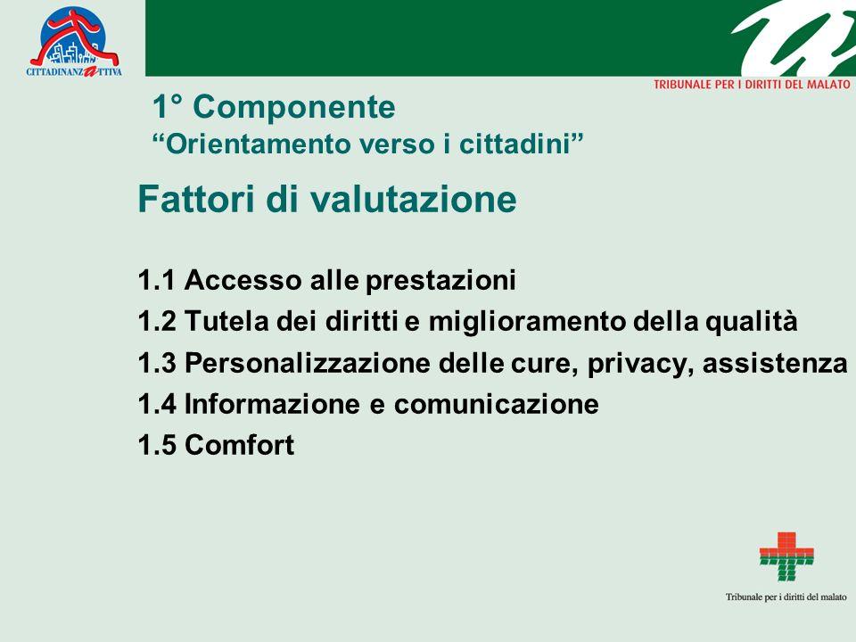 1° Componente Orientamento verso i cittadini Fattori di valutazione 1.1 Accesso alle prestazioni 1.2 Tutela dei diritti e miglioramento della qualità