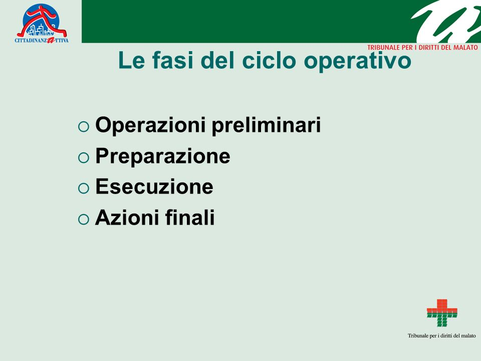 Le fasi del ciclo operativo Operazioni preliminari Preparazione Esecuzione Azioni finali