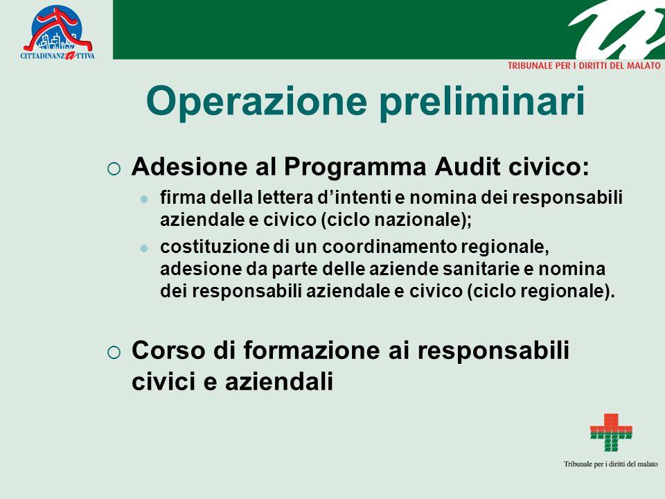 Operazione preliminari Adesione al Programma Audit civico: firma della lettera dintenti e nomina dei responsabili aziendale e civico (ciclo nazionale)
