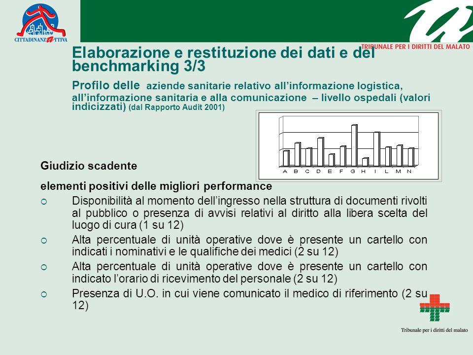 Elaborazione e restituzione dei dati e del benchmarking 3/3 Profilo delle aziende sanitarie relativo allinformazione logistica, allinformazione sanita