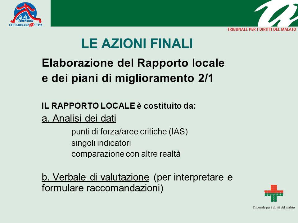 LE AZIONI FINALI Elaborazione del Rapporto locale e dei piani di miglioramento 2/1 IL RAPPORTO LOCALE è costituito da: a. Analisi dei dati punti di fo
