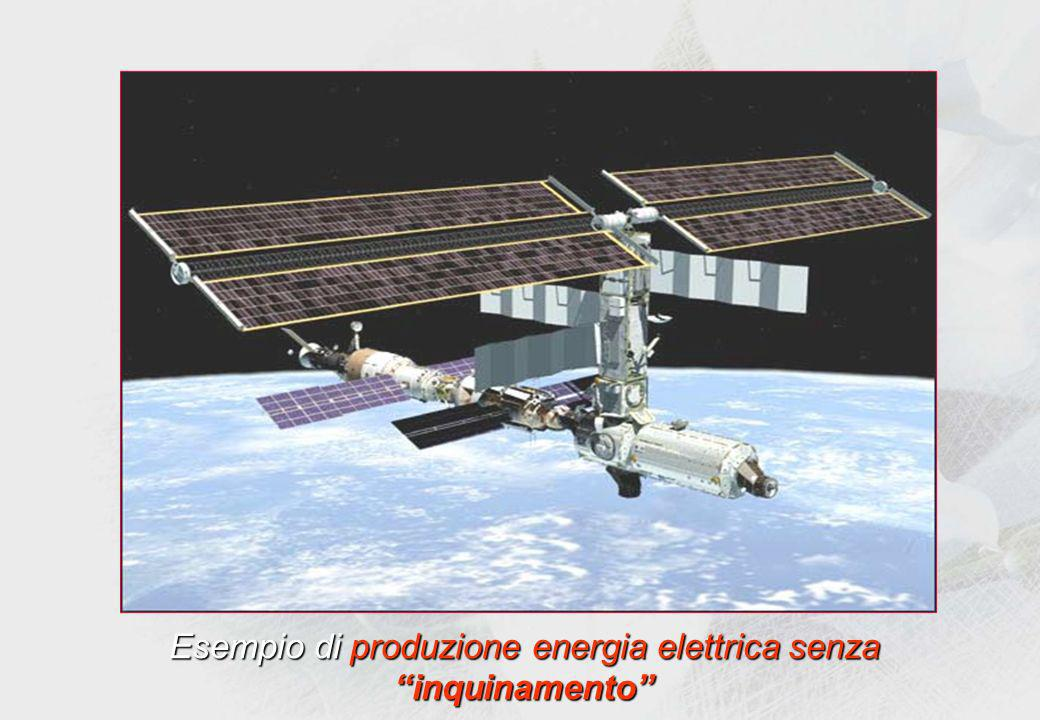 Produzione con fonti rinnovabili