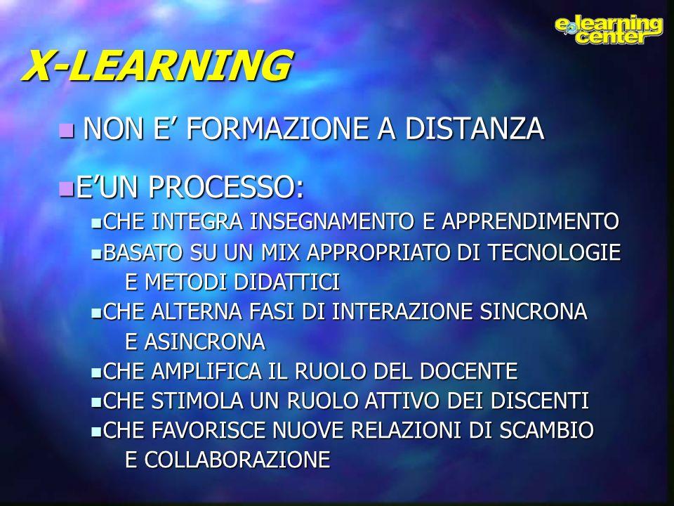 X-LEARNING NON E FORMAZIONE A DISTANZA NON E FORMAZIONE A DISTANZA EUN PROCESSO: EUN PROCESSO: CHE INTEGRA INSEGNAMENTO E APPRENDIMENTO CHE INTEGRA IN
