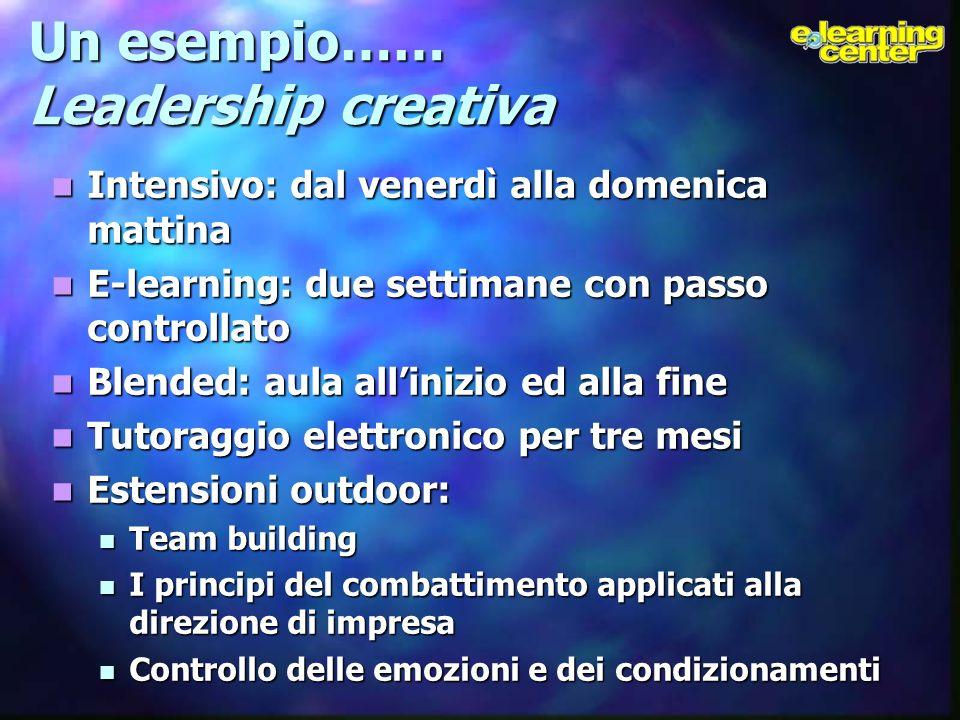 Un esempio…… Leadership creativa Intensivo: dal venerdì alla domenica mattina Intensivo: dal venerdì alla domenica mattina E-learning: due settimane c