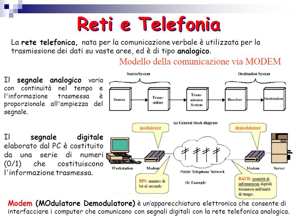 La rete telefonica, nata per la comunicazione verbale è utilizzata per la trasmissione dei dati su vaste aree, ed è di tipo analogico. Reti e Telefoni