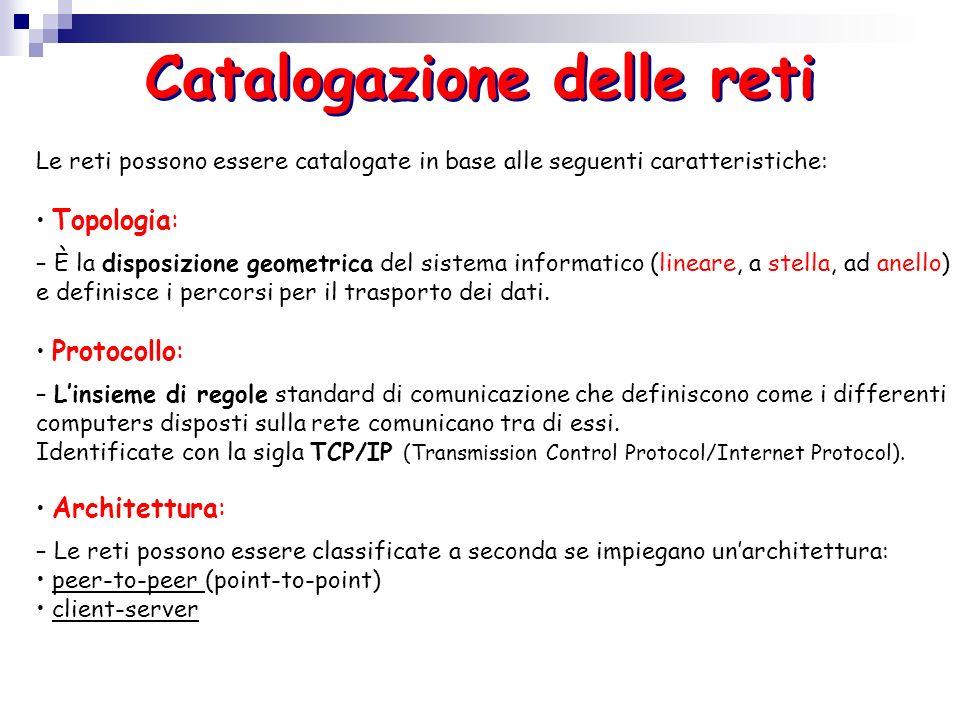 Le reti possono essere catalogate in base alle seguenti caratteristiche: Topologia: – È la disposizione geometrica del sistema informatico (lineare, a