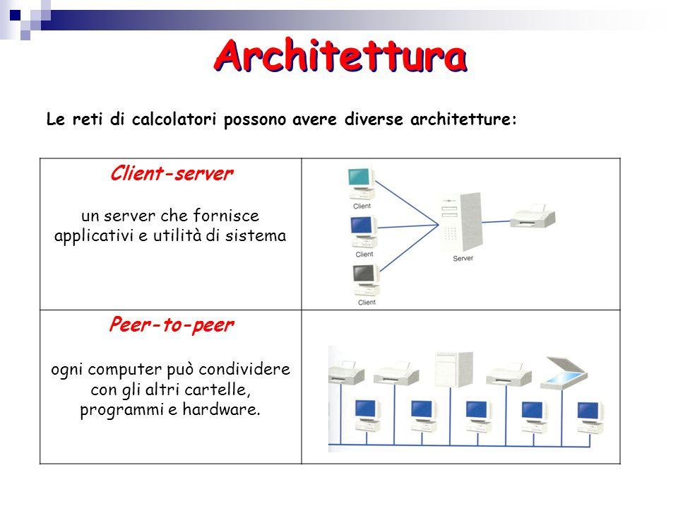 Le reti di calcolatori possono avere diverse architetture: Client-server un server che fornisce applicativi e utilità di sistema Peer-to-peer ogni com