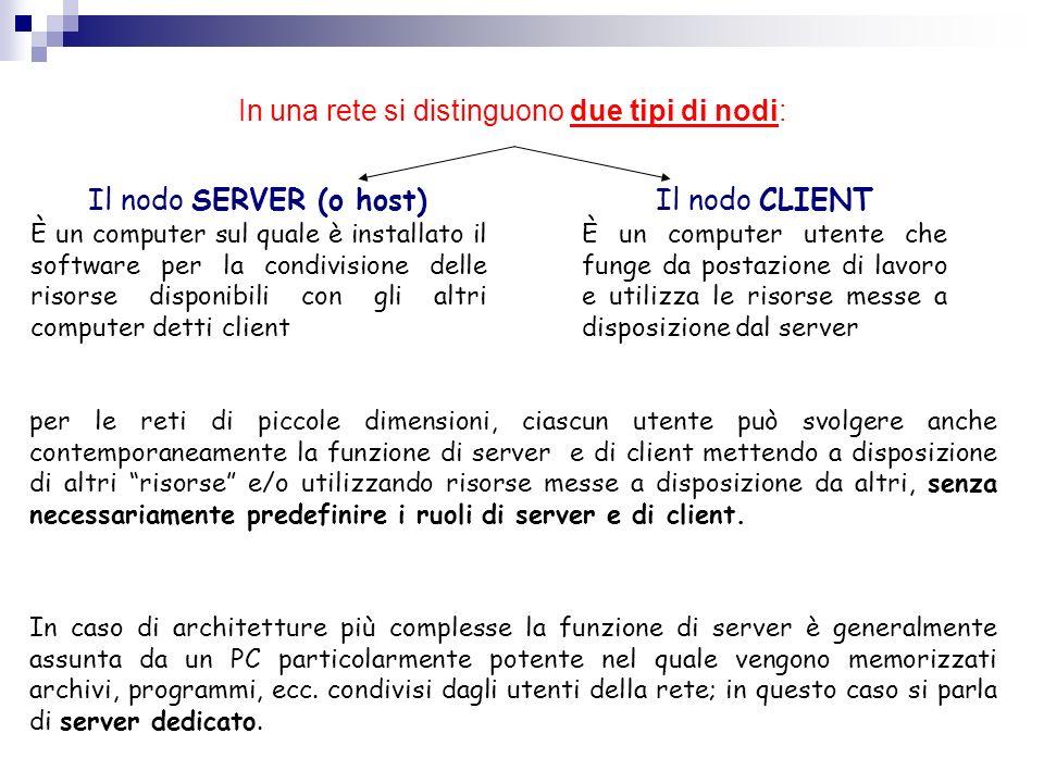 per le reti di piccole dimensioni, ciascun utente può svolgere anche contemporaneamente la funzione di server e di client mettendo a disposizione di a