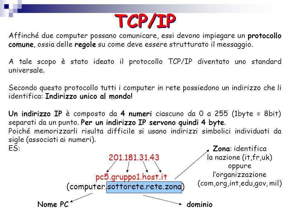 Affinché due computer possano comunicare, essi devono impiegare un protocollo comune, ossia delle regole su come deve essere strutturato il messaggio.