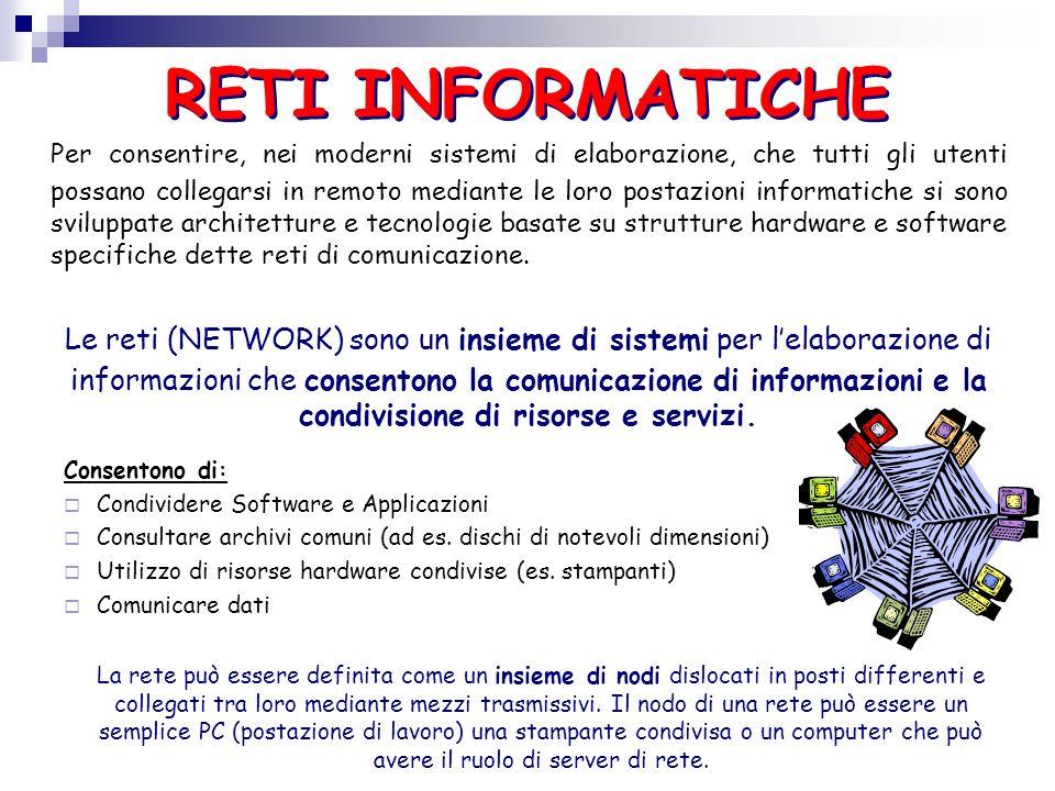 TIPI di RETI LAN (Local Area Network) E limitata ad un singolo edificio, o + edifici vicini, e disposta in modo che i cavi non attraversino il suolo pubblico.