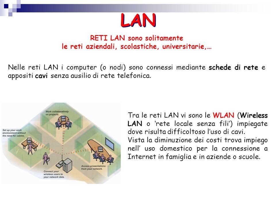RETI LAN sono solitamente le reti aziendali, scolastiche, universitarie,… Nelle reti LAN i computer (o nodi) sono connessi mediante schede di rete e a
