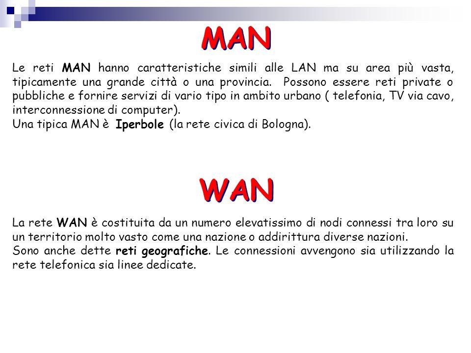 WAN MAN Le reti MAN hanno caratteristiche simili alle LAN ma su area più vasta, tipicamente una grande città o una provincia. Possono essere reti priv