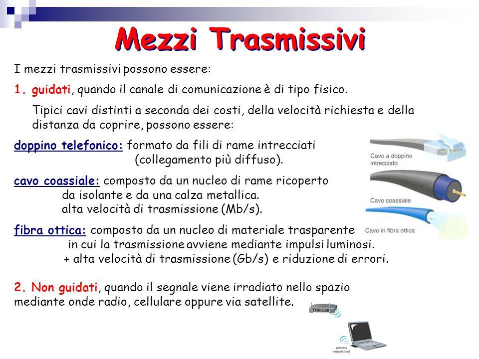 Mezzi Trasmissivi I mezzi trasmissivi possono essere: 1.guidati, quando il canale di comunicazione è di tipo fisico. Tipici cavi distinti a seconda de