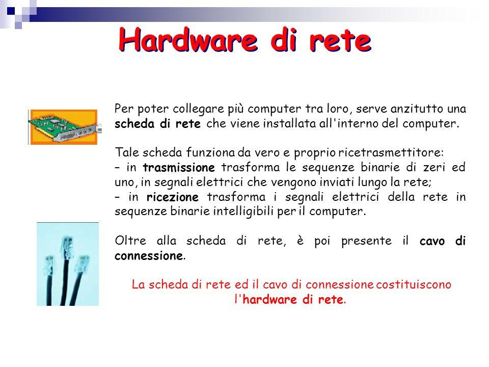 Hardware di rete Per poter collegare più computer tra loro, serve anzitutto una scheda di rete che viene installata all'interno del computer. Tale sch