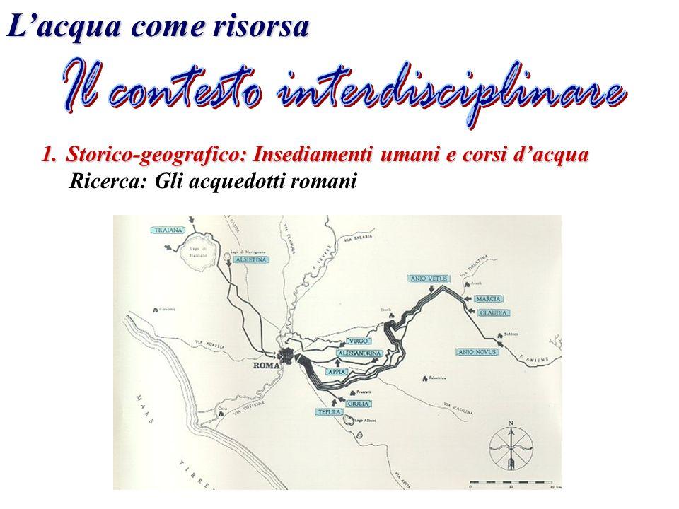 1.Storico-geografico: Insediamenti umani e corsi dacqua Ricerca: Gli acquedotti romani Lacqua come risorsa