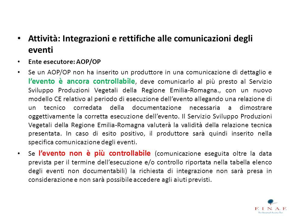 Attività: Integrazioni e rettifiche alle comunicazioni degli eventi Ente esecutore: AOP/OP Se un AOP/OP non ha inserito un produttore in una comunicaz