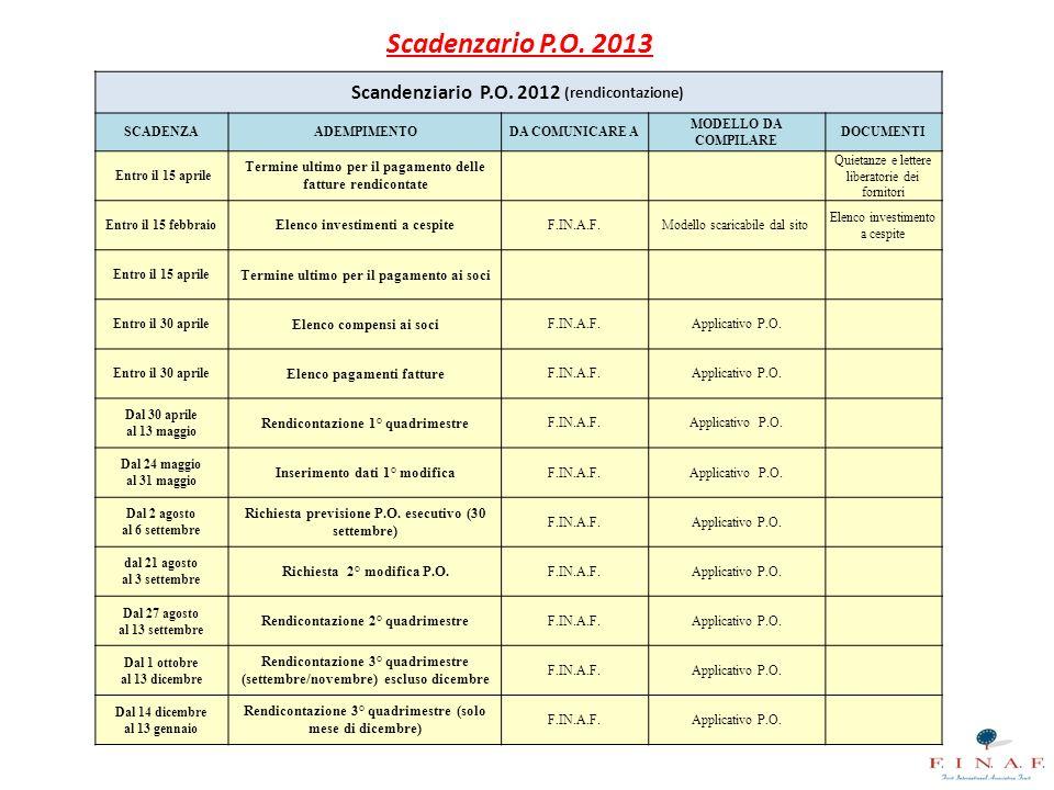 Scadenzario P.O. 2013 Scandenziario P.O. 2012 (rendicontazione) SCADENZAADEMPIMENTODA COMUNICARE A MODELLO DA COMPILARE DOCUMENTI Entro il 15 aprile T