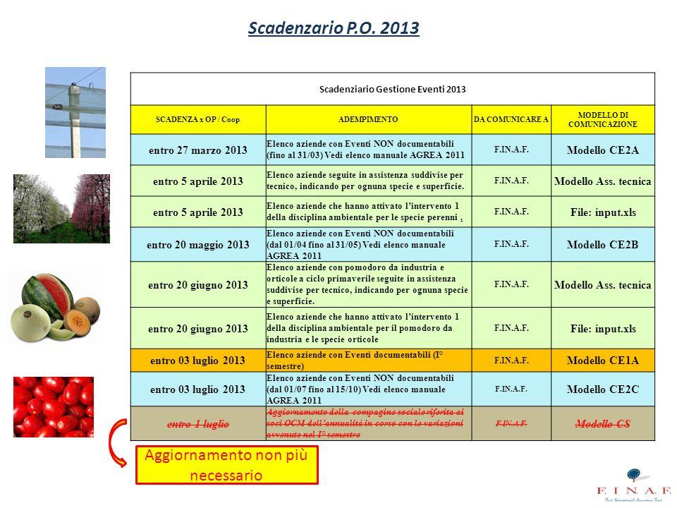Scadenzario P.O. 2013 Aggiornamento non più necessario Scadenziario Gestione Eventi 2013 SCADENZA x OP / CoopADEMPIMENTODA COMUNICARE A MODELLO DI COM