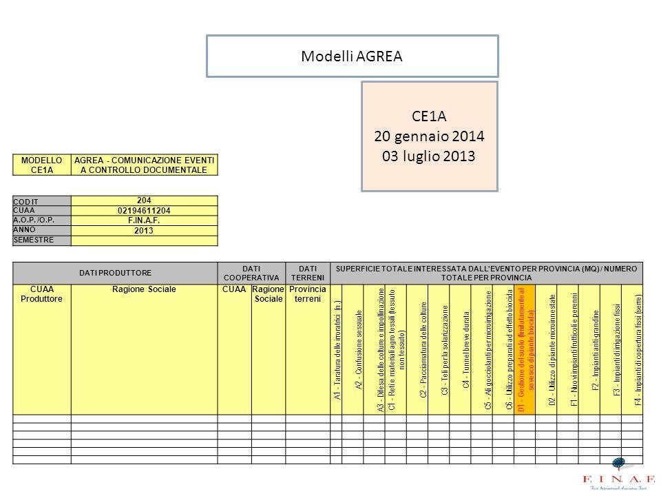DenominazioneIndirizzoDenominazioneIndirizzo MODELLO CE1A AGREA - COMUNICAZIONE EVENTI A CONTROLLO DOCUMENTALE COD IT 204 CUAA 02194611204 A.O.P. /O.P