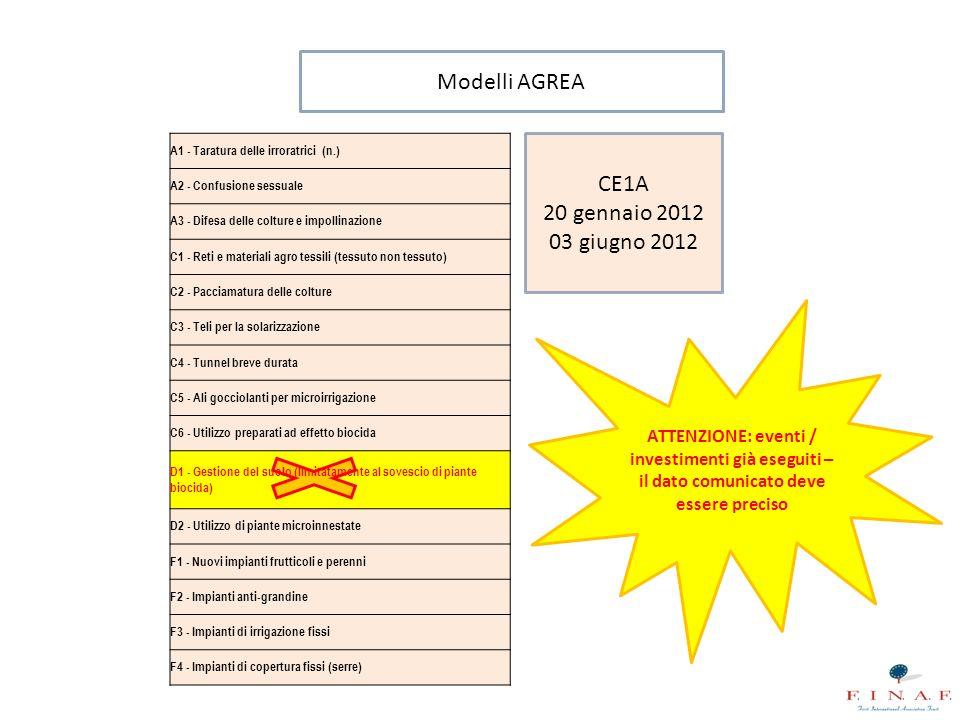 DenominazioneIndirizzoDenominazioneIndirizzo Tel.Fax. Codice ITCu aa Modelli AGREA CE1A 20 gennaio 2012 03 giugno 2012 A1 - Taratura delle irroratrici