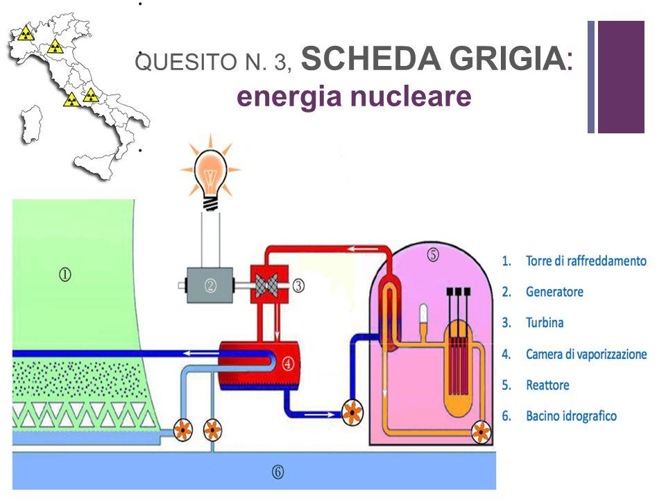 + QUESITO N. 3, SCHEDA GRIGIA: energia nucleare