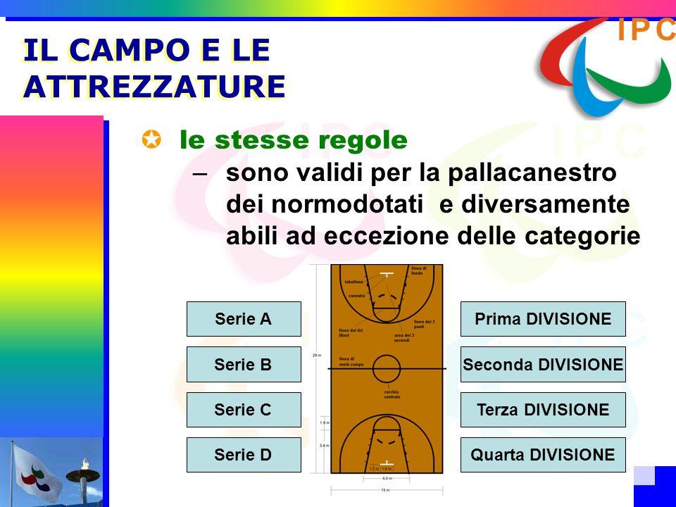 IL CAMPO E LE ATTREZZATURE le stesse regole –sono validi per la pallacanestro dei normodotati e diversamente abili ad eccezione delle categorie Serie