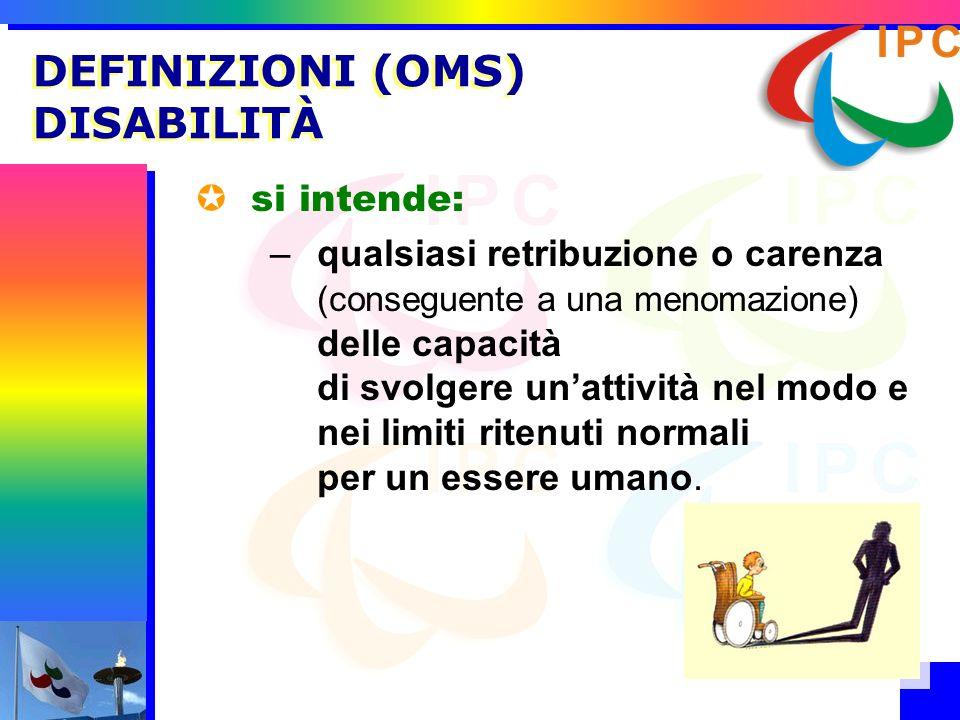 DEFINIZIONI (OMS) DISABILITÀ si intende: –qualsiasi retribuzione o carenza (conseguente a una menomazione) delle capacità di svolgere unattività nel m