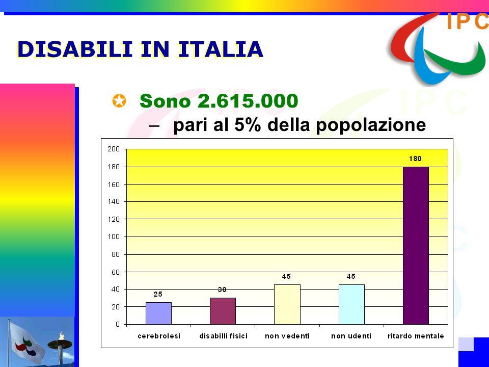 DISABILI IN ITALIA Sono 2.615.000 –pari al 5% della popolazione