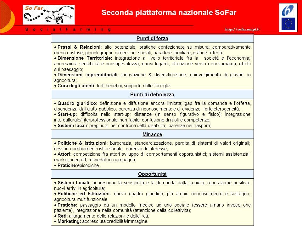 http://sofar.unipi.it Seconda piattaforma nazionale SoFar Punti di forza Prassi & Relazioni: alto potenziale; pratiche confezionate su misura; compara