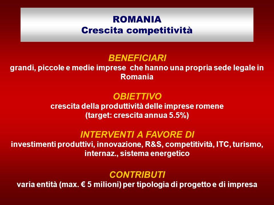 ROMANIA Crescita competitività BENEFICIARI grandi, piccole e medie imprese che hanno una propria sede legale in Romania OBIETTIVO crescita della produ