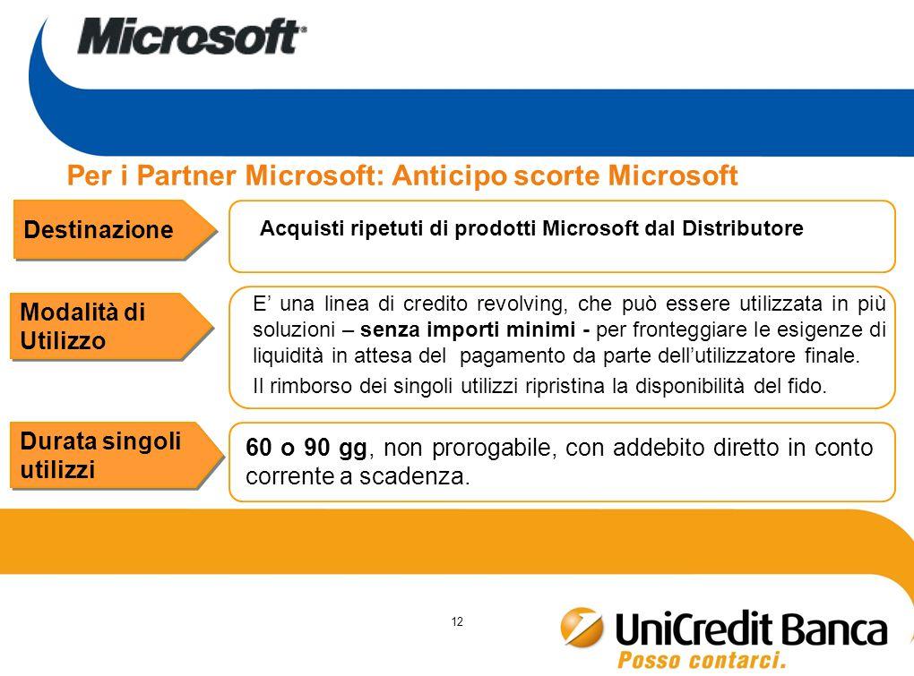 12 Per i Partner Microsoft: Anticipo scorte Microsoft Acquisti ripetuti di prodotti Microsoft dal Distributore Destinazione Modalità di Utilizzo Modal
