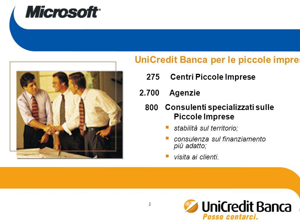 2 275 Centri Piccole Imprese 2.700 Agenzie Consulenti specializzati sulle Piccole Imprese stabilità sul territorio; consulenza sul finanziamento più a