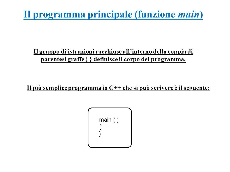 Il programma principale (funzione main) Il gruppo di istruzioni racchiuse allinterno della coppia di parentesi graffe { } definisce il corpo del progr