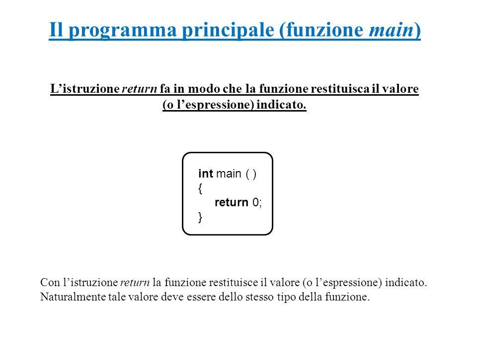 Il programma principale (funzione main) Listruzione return fa in modo che la funzione restituisca il valore (o lespressione) indicato. int main ( ) {