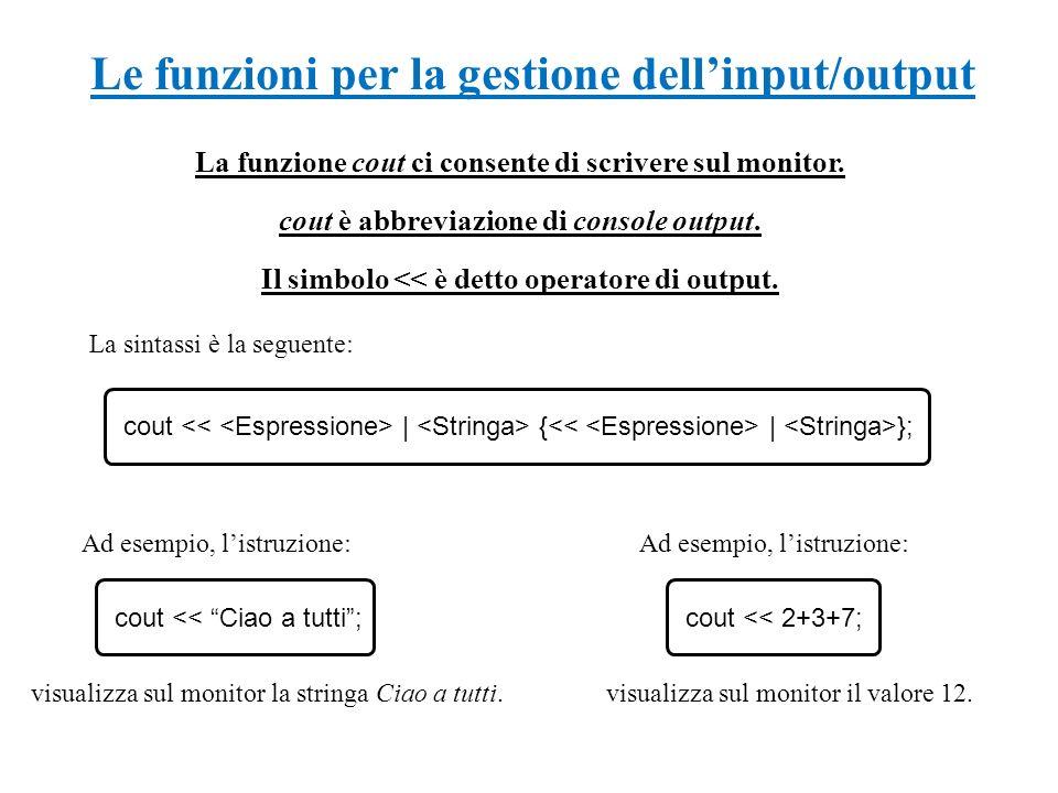 Le funzioni per la gestione dellinput/output La funzione cout ci consente di scrivere sul monitor. Ad esempio, listruzione: visualizza sul monitor la