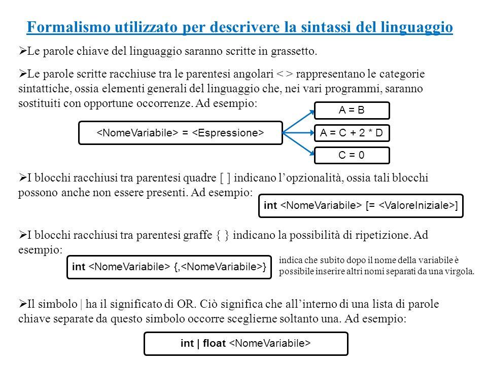 Formalismo utilizzato per descrivere la sintassi del linguaggio Le parole chiave del linguaggio saranno scritte in grassetto. Le parole scritte racchi