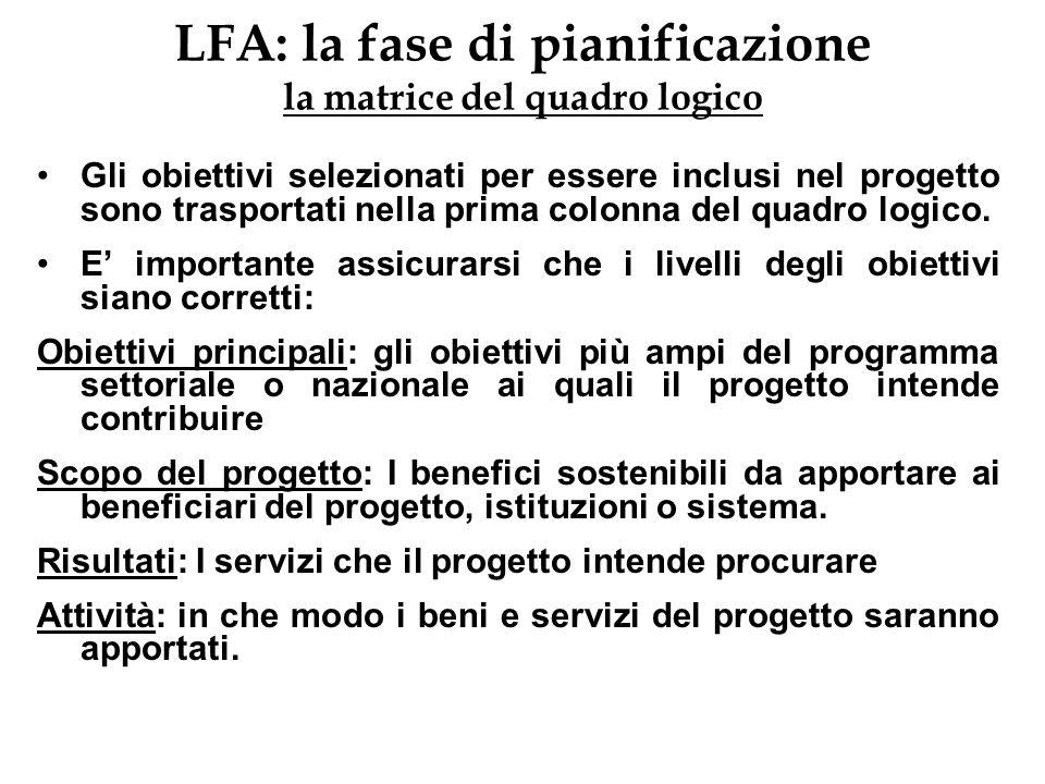 LFA: la fase di pianificazione la matrice del quadro logico Gli obiettivi selezionati per essere inclusi nel progetto sono trasportati nella prima col