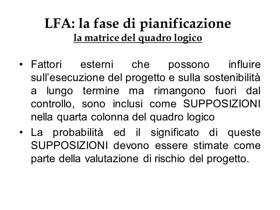 LFA: la fase di pianificazione la matrice del quadro logico Fattori esterni che possono influire sullesecuzione del progetto e sulla sostenibilità a l