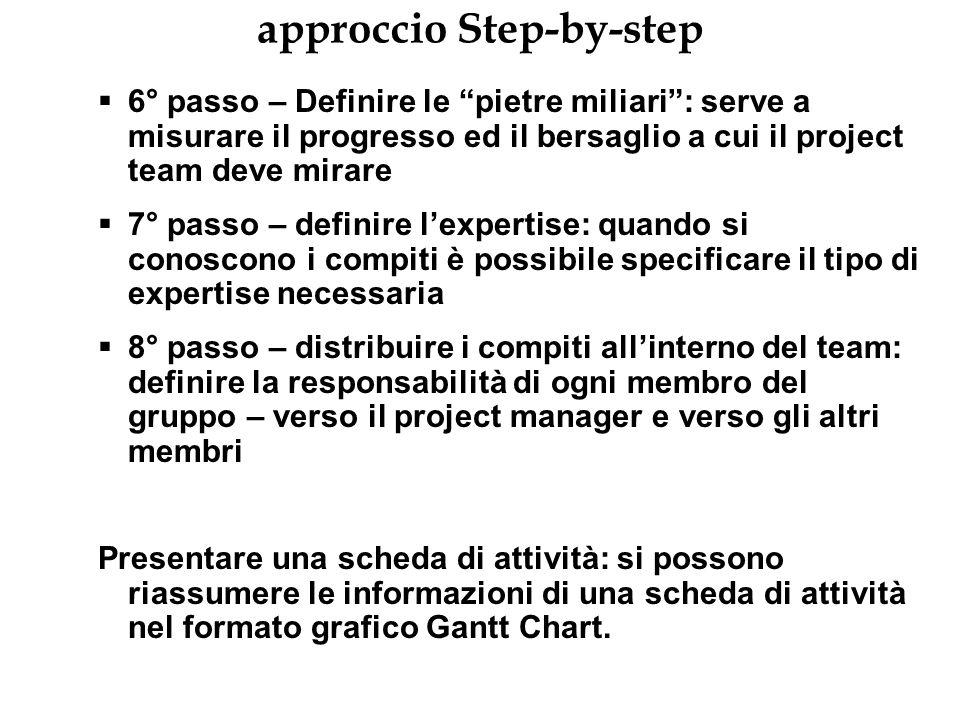 approccio Step-by-step 6° passo – Definire le pietre miliari: serve a misurare il progresso ed il bersaglio a cui il project team deve mirare 7° passo