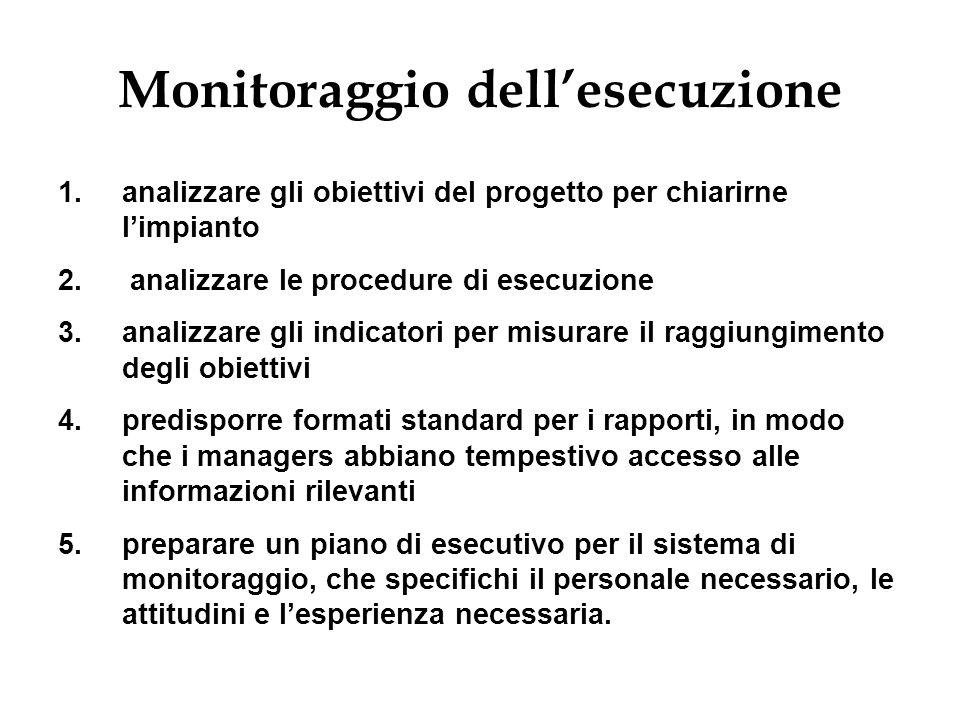 Monitoraggio dellesecuzione 1.analizzare gli obiettivi del progetto per chiarirne limpianto 2. analizzare le procedure di esecuzione 3.analizzare gli