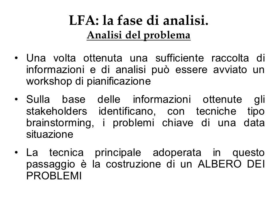 LFA: la fase di analisi. Analisi del problema Una volta ottenuta una sufficiente raccolta di informazioni e di analisi può essere avviato un workshop