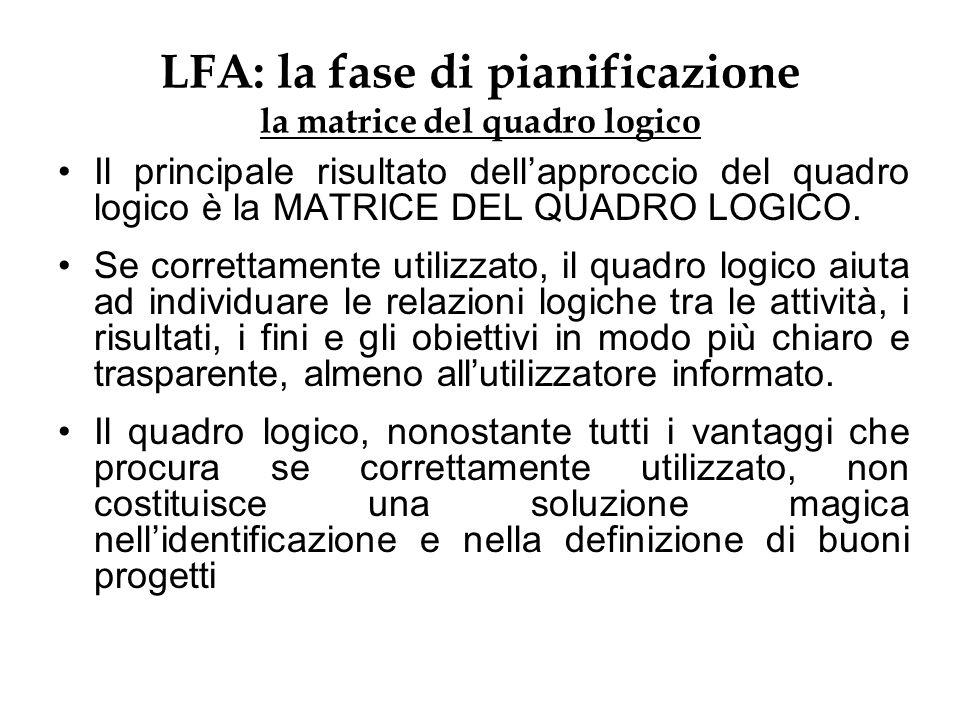 LFA: la fase di pianificazione la matrice del quadro logico Il principale risultato dellapproccio del quadro logico è la MATRICE DEL QUADRO LOGICO. Se