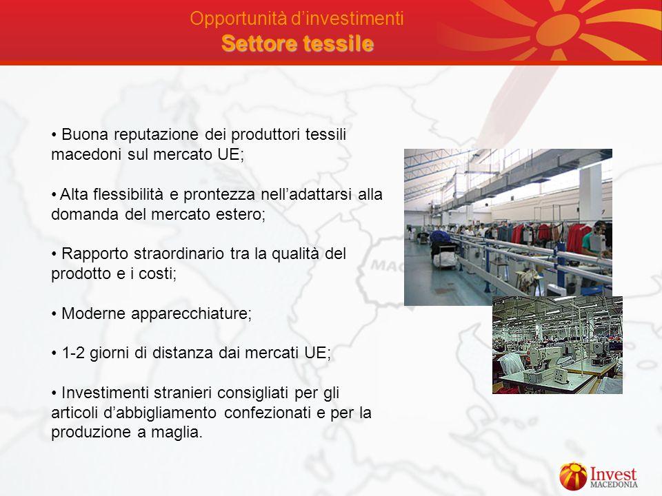 Settore tessile Opportunità dinvestimenti Settore tessile Buona reputazione dei produttori tessili macedoni sul mercato UE; Alta flessibilità e pronte