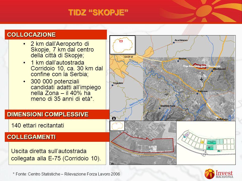 TIDZ SKOPJE Location: 2 km dallAeroporto di Skopje, 7 km dal centro della città di Skopje; 1 km dallautostrada Corridoio 10, ca. 30 km dal confine con