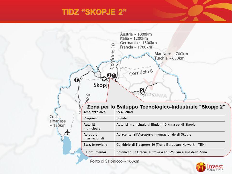 TIDZ SKOPJE 2 Ampiezza area95,46 ettari ProprietàStatale Autorità municipale Autorità municipale di Ilinden, 10 km a est di Skopje Aeroporti internazi