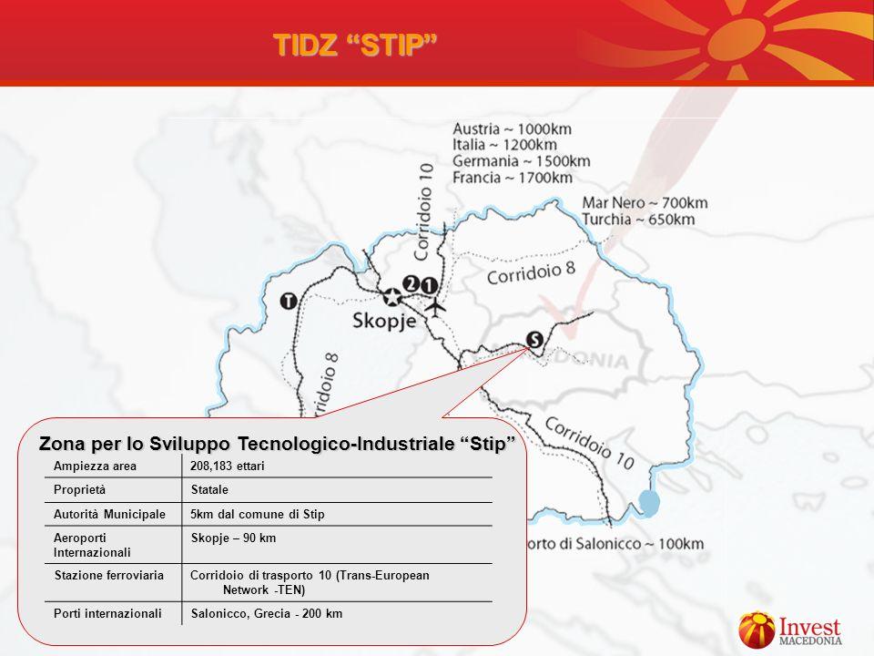 TIDZ STIP Ampiezza area208,183 ettari ProprietàStatale Autorità Municipale5km dal comune di Stip Aeroporti Internazionali Skopje – 90 km Stazione ferr