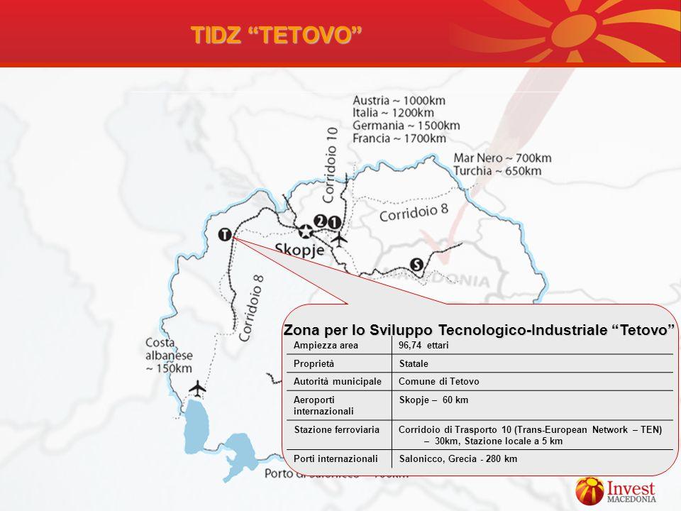 TIDZ TETOVO Ampiezza area96,74 ettari ProprietàStatale Autorità municipaleComune di Tetovo Aeroporti internazionali Skopje – 60 km Stazione ferroviari
