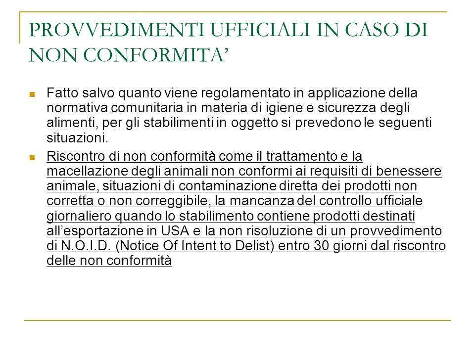 PROVVEDIMENTI UFFICIALI IN CASO DI NON CONFORMITA Fatto salvo quanto viene regolamentato in applicazione della normativa comunitaria in materia di igi
